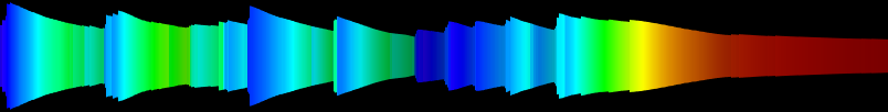 WaveColor VST available FREE